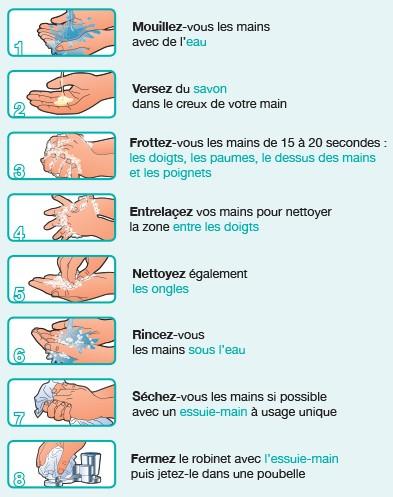 Hygiène des mains simple et efficace - Affiche
